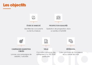 les objectifs marketings du data marketing